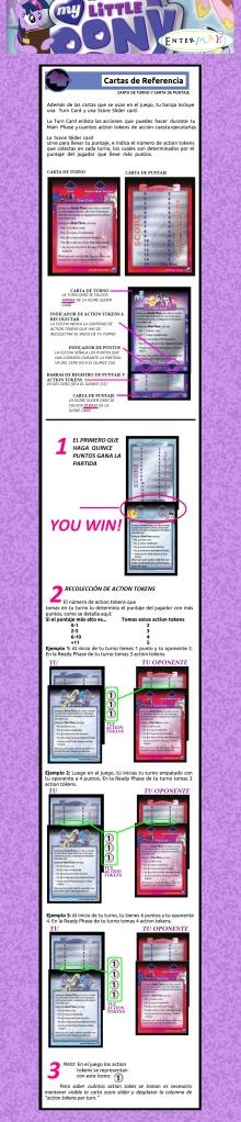 SCORE CARD (Click en la imagen para agrandar)
